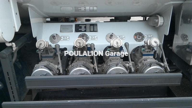 Camion Mercedes Axor 1829 Citerne Hydrocarbures