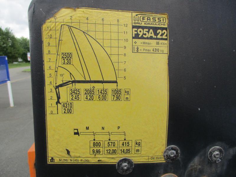 Autre FASSI GRUE F95A 22